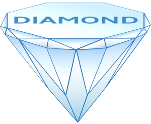Diabetes Multi-omic Investigation of Drug Response (DIAMOND)
